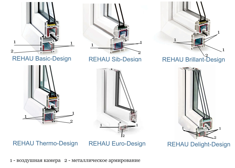 rehau. Black Bedroom Furniture Sets. Home Design Ideas